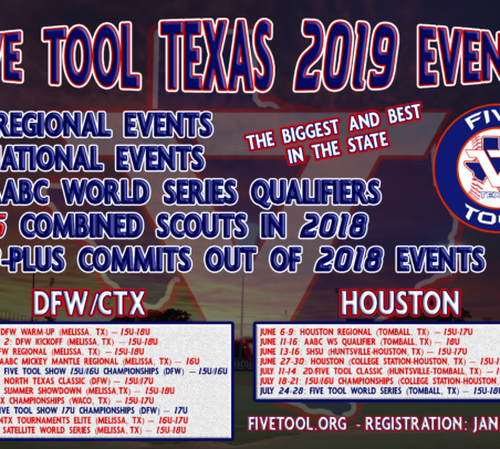Five Tool Texas 2019 Events