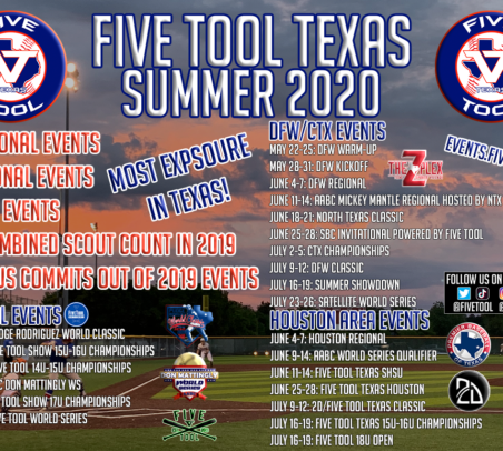 Five Tool Texas 2020 Events