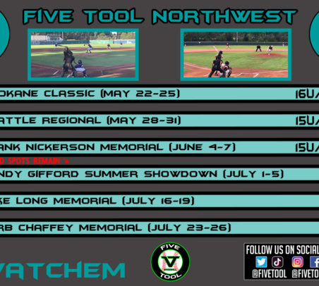 Five Tool Northwest 2020 Events
