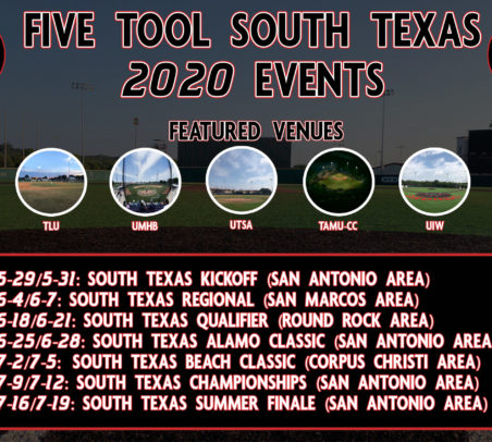 Five Tool South Texas 2020 Events